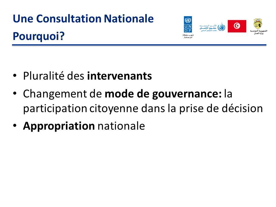 Une Consultation Nationale Pourquoi? Pluralité des intervenants Changement de mode de gouvernance: la participation citoyenne dans la prise de décisio