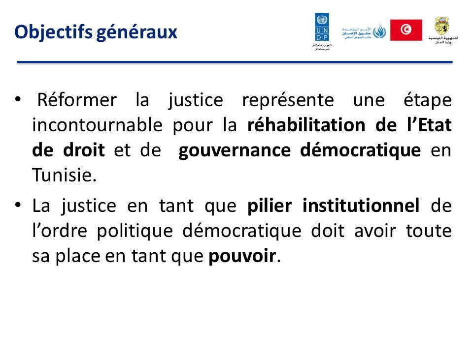 Objectifs généraux Réformer la justice représente une étape incontournable pour la réhabilitation de lEtat de droit et de gouvernance démocratique en