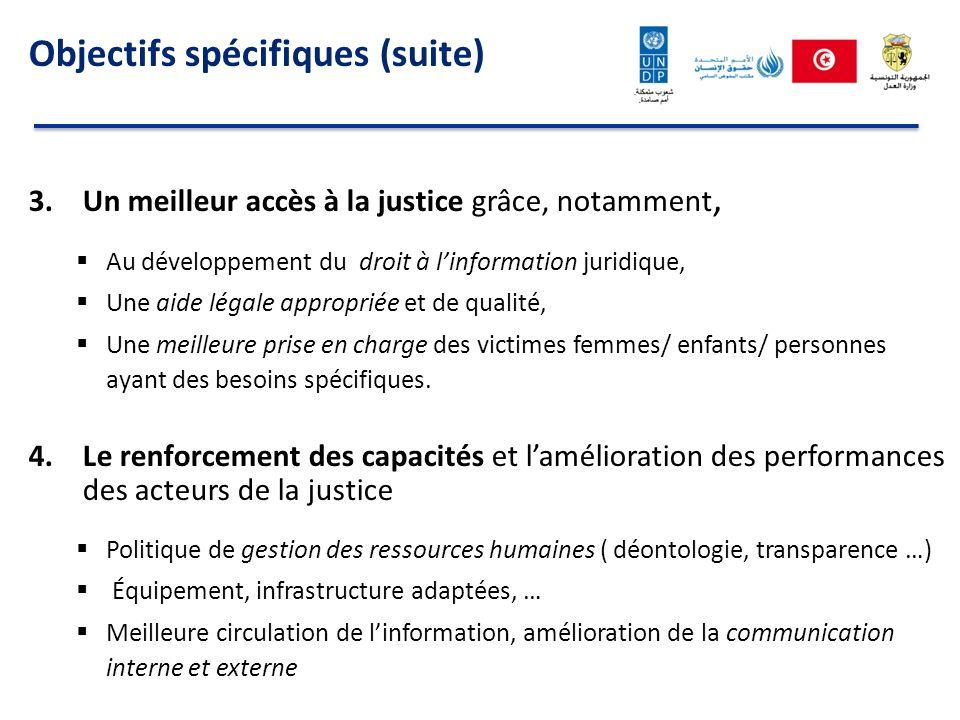 Objectifs spécifiques (suite) 5.La lutte contre la corruption et l impunité à travers: Le renforcement des mécanismes de contrôle interne et externe au sein du système judiciaire, Linstitution dun cadre de référence éthique et déontologique