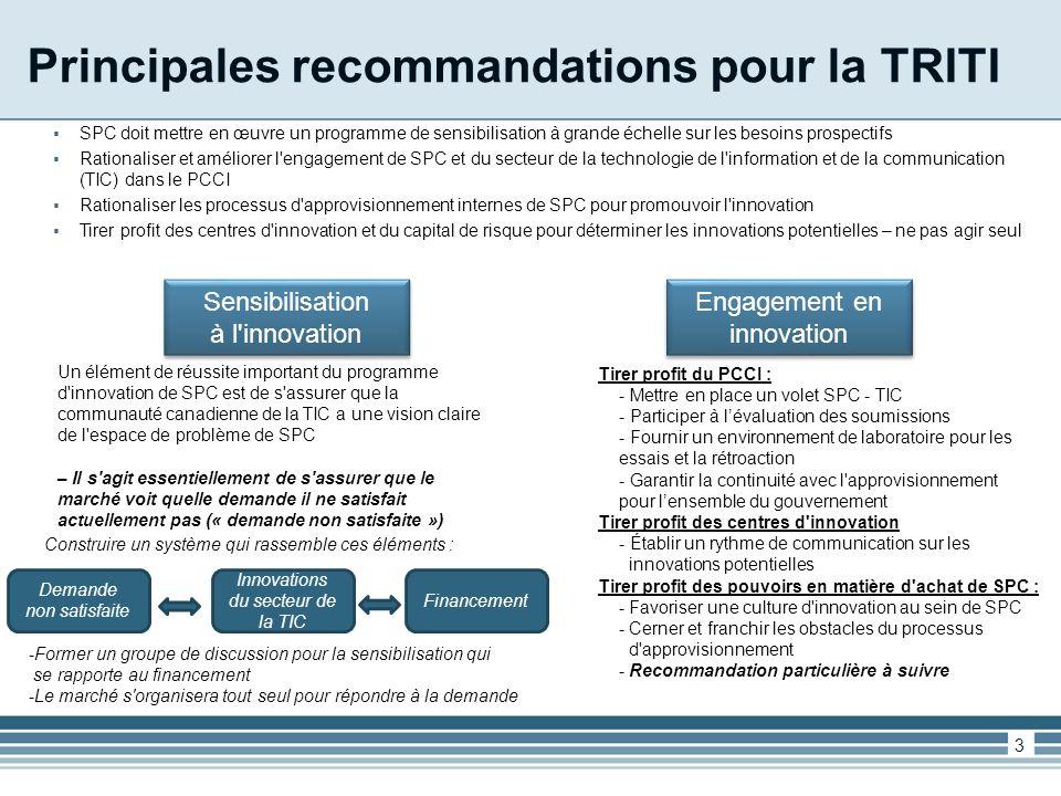 Principales recommandations pour la TRITI SPC doit mettre en œuvre un programme de sensibilisation à grande échelle sur les besoins prospectifs Rationaliser et améliorer l engagement de SPC et du secteur de la technologie de l information et de la communication (TIC) dans le PCCI Rationaliser les processus d approvisionnement internes de SPC pour promouvoir l innovation Tirer profit des centres d innovation et du capital de risque pour déterminer les innovations potentielles – ne pas agir seul 3 Sensibilisation à l innovation Sensibilisation à l innovation Engagement en innovation Un élément de réussite important du programme d innovation de SPC est de s assurer que la communauté canadienne de la TIC a une vision claire de l espace de problème de SPC – Il s agit essentiellement de s assurer que le marché voit quelle demande il ne satisfait actuellement pas (« demande non satisfaite ») Demande non satisfaite Innovations du secteur de la TIC Financement Construire un système qui rassemble ces éléments : -Former un groupe de discussion pour la sensibilisation qui se rapporte au financement -Le marché s organisera tout seul pour répondre à la demande Tirer profit du PCCI : - Mettre en place un volet SPC - TIC - Participer à lévaluation des soumissions - Fournir un environnement de laboratoire pour les essais et la rétroaction - Garantir la continuité avec l approvisionnement pour lensemble du gouvernement Tirer profit des centres d innovation - Établir un rythme de communication sur les innovations potentielles Tirer profit des pouvoirs en matière d achat de SPC : -Favoriser une culture d innovation au sein de SPC -Cerner et franchir les obstacles du processus d approvisionnement -Recommandation particulière à suivre