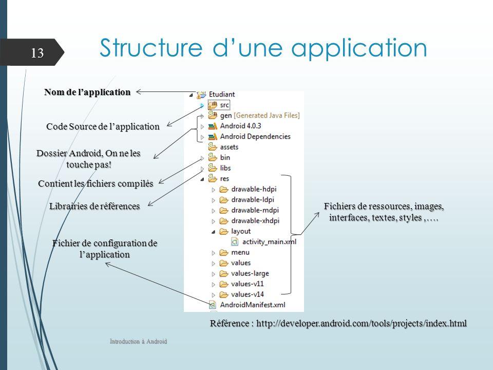 Structure dune application Introduction à Android 13 Nom de lapplication Code Source de lapplication Dossier Android, On ne les touche pas! Contient l