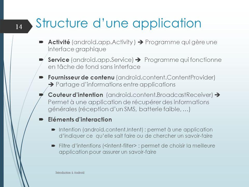Structure dune application Activité (android.app.Activity ) Programme qui gère une interface graphique Service (android.app.Service) Programme qui fon