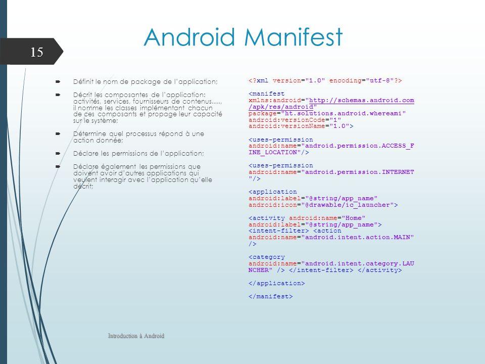 Android Manifest Définit le nom de package de lapplication; Décrit les composantes de lapplication: activités, services, fournisseurs de contenus…., i