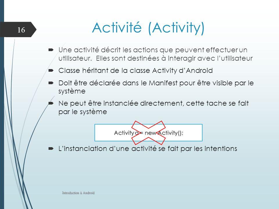 Activité (Activity) Une activité décrit les actions que peuvent effectuer un utilisateur. Elles sont destinées à interagir avec lutilisateur Classe hé