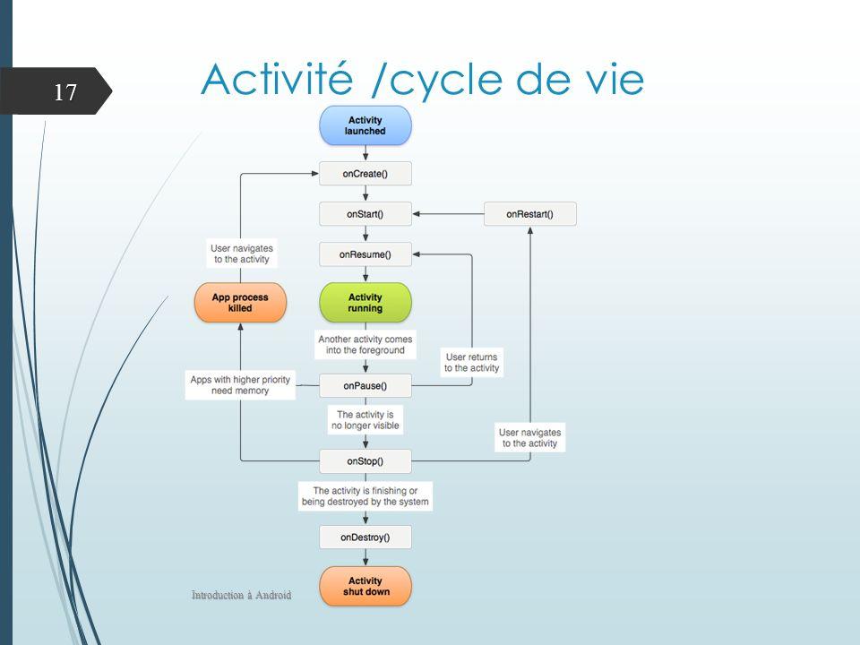 Activité /cycle de vie Introduction à Android 17