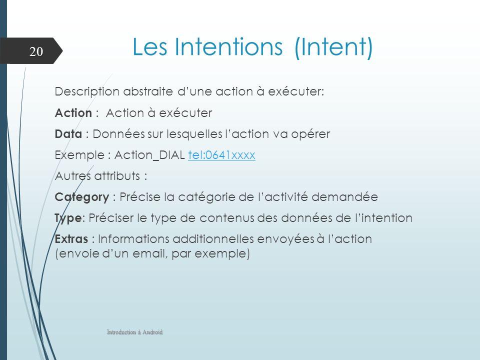 Les Intentions (Intent) Description abstraite dune action à exécuter: Action : Action à exécuter Data : Données sur lesquelles laction va opérer Exemp