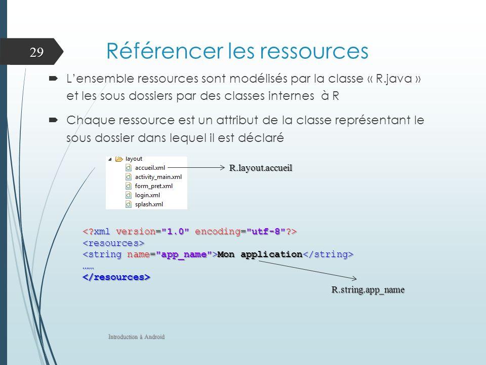 Référencer les ressources Lensemble ressources sont modélisés par la classe « R.java » et les sous dossiers par des classes internes à R Chaque ressource est un attribut de la classe représentant le sous dossier dans lequel il est déclaré Introduction à Android 29 R.layout.accueil <resources> Mon application Mon application ……</resources>R.string.app_name