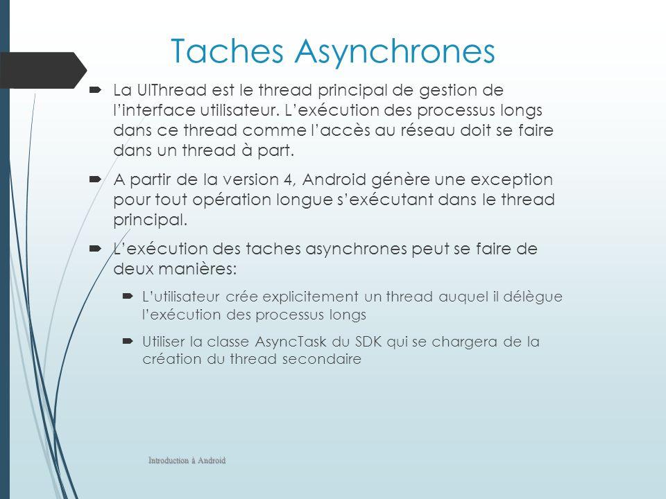 Taches Asynchrones La UIThread est le thread principal de gestion de linterface utilisateur. Lexécution des processus longs dans ce thread comme laccè