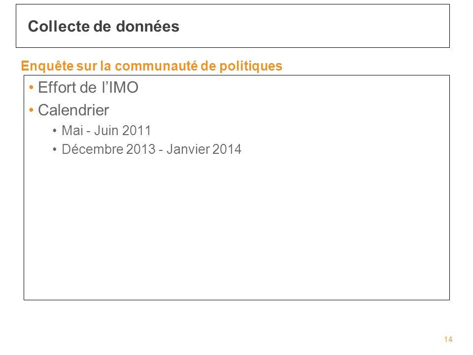 Effort de lIMO Calendrier Mai - Juin 2011 Décembre 2013 - Janvier 2014 Collecte de données 14 Enquête sur la communauté de politiques