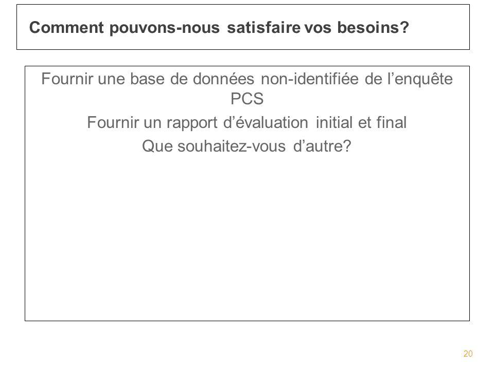 Fournir une base de données non-identifiée de lenquête PCS Fournir un rapport dévaluation initial et final Que souhaitez-vous dautre.