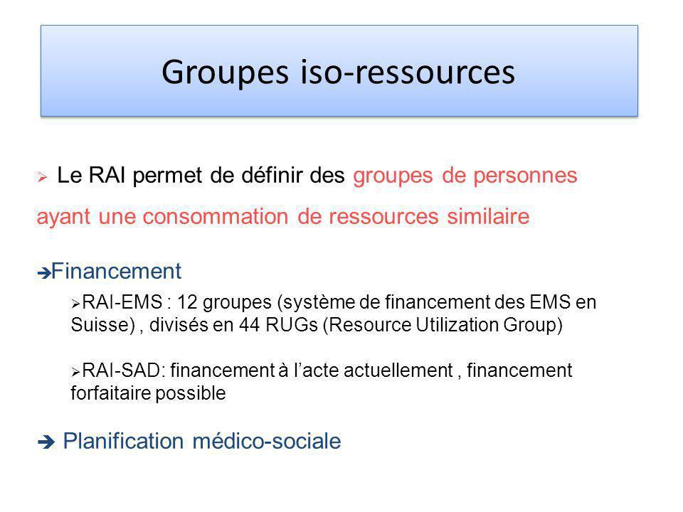 Groupes iso-ressources Le RAI permet de définir des groupes de personnes ayant une consommation de ressources similaire Financement RAI-EMS : 12 groupes (système de financement des EMS en Suisse), divisés en 44 RUGs (Resource Utilization Group) RAI-SAD: financement à lacte actuellement, financement forfaitaire possible Planification médico-sociale