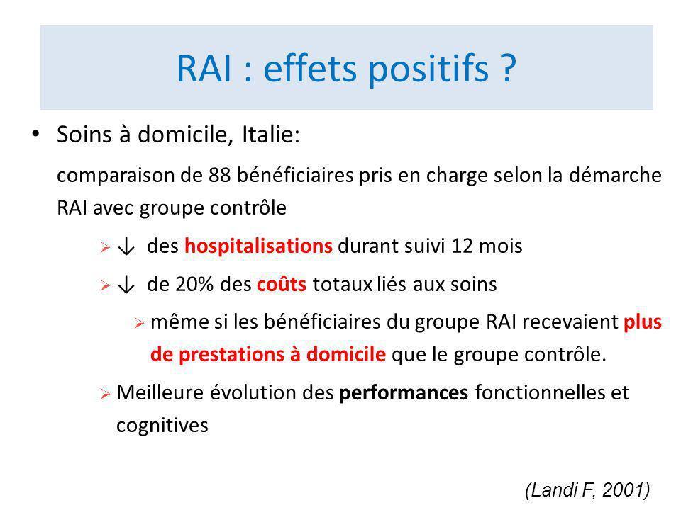 Soins à domicile, Italie: comparaison de 88 bénéficiaires pris en charge selon la démarche RAI avec groupe contrôle des hospitalisations durant suivi 12 mois de 20% des coûts totaux liés aux soins même si les bénéficiaires du groupe RAI recevaient plus de prestations à domicile que le groupe contrôle.