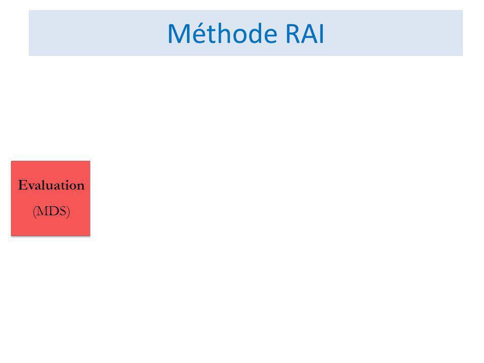 Méthode RAI Echelles de performance Tableau dalarme Guides danalyse par domaine dintervention Prise en charge Guides danalyse par domaine dintervention Prise en charge Indicateurs de qualité Groupes iso- ressources Financement Planification Financement Planification Monitorage Benchmarking Monitorage Benchmarking Evaluation (MDS) Evaluation (MDS) Traite- ment données (RAI- soft) Traite- ment données (RAI- soft)