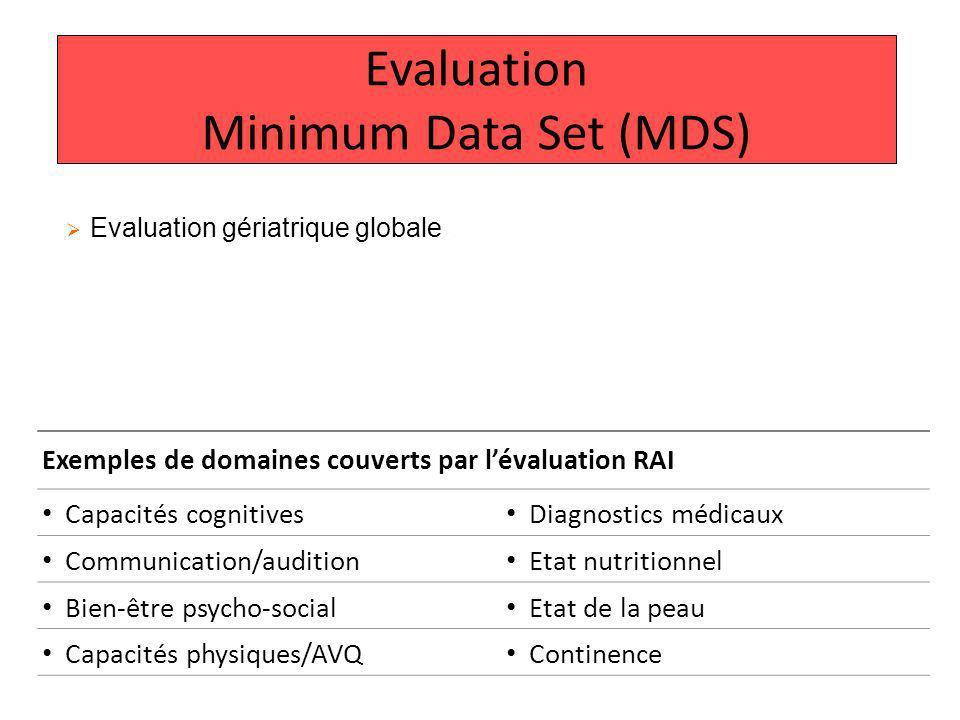 Comparaison RAI et PLAISIR PLAISIR: Planification Informatisée des Soins Infirmiers Requis Pourquoi comparer RAI et PLAISIR.