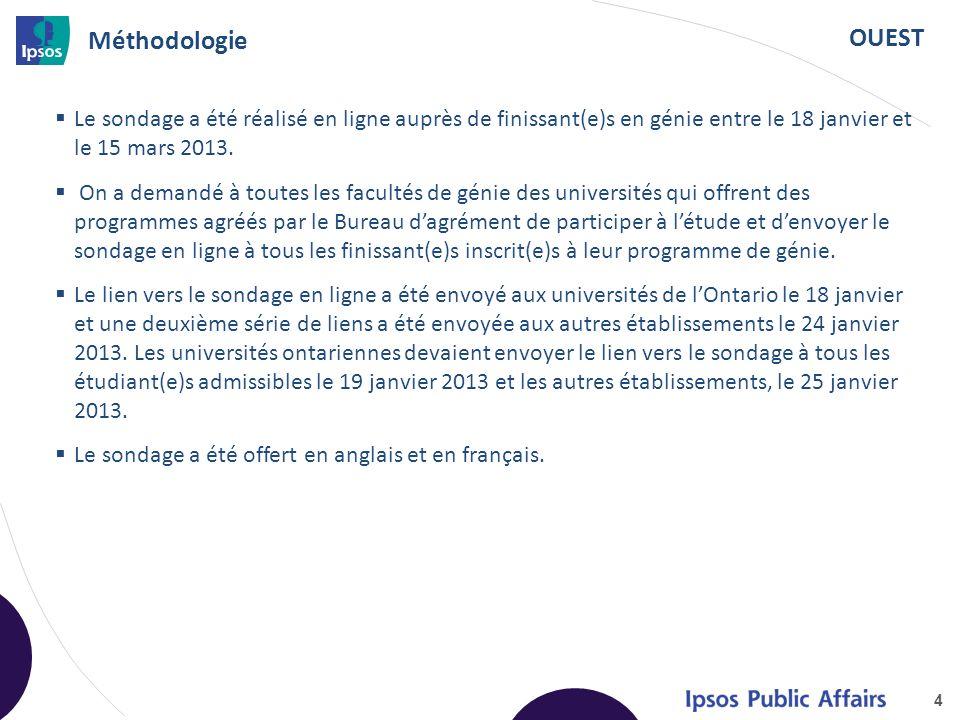 OUEST Méthodologie Le sondage a été réalisé en ligne auprès de finissant(e)s en génie entre le 18 janvier et le 15 mars 2013.