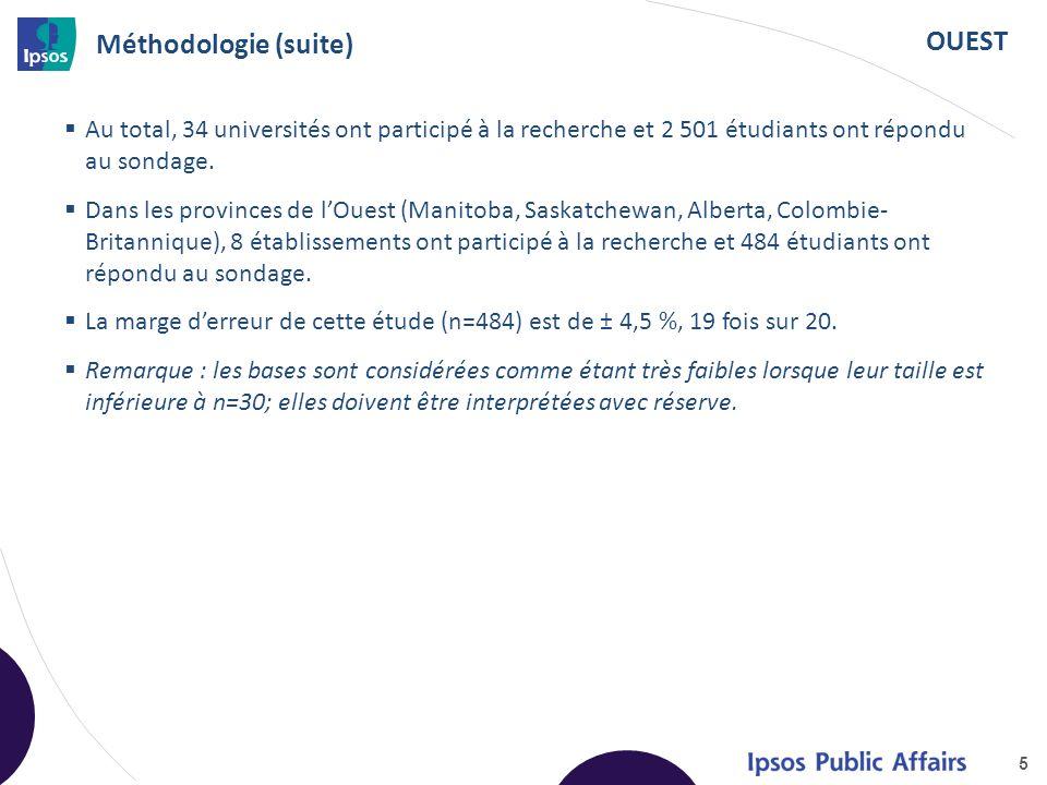 OUEST Méthodologie (suite) Au total, 34 universités ont participé à la recherche et 2 501 étudiants ont répondu au sondage.