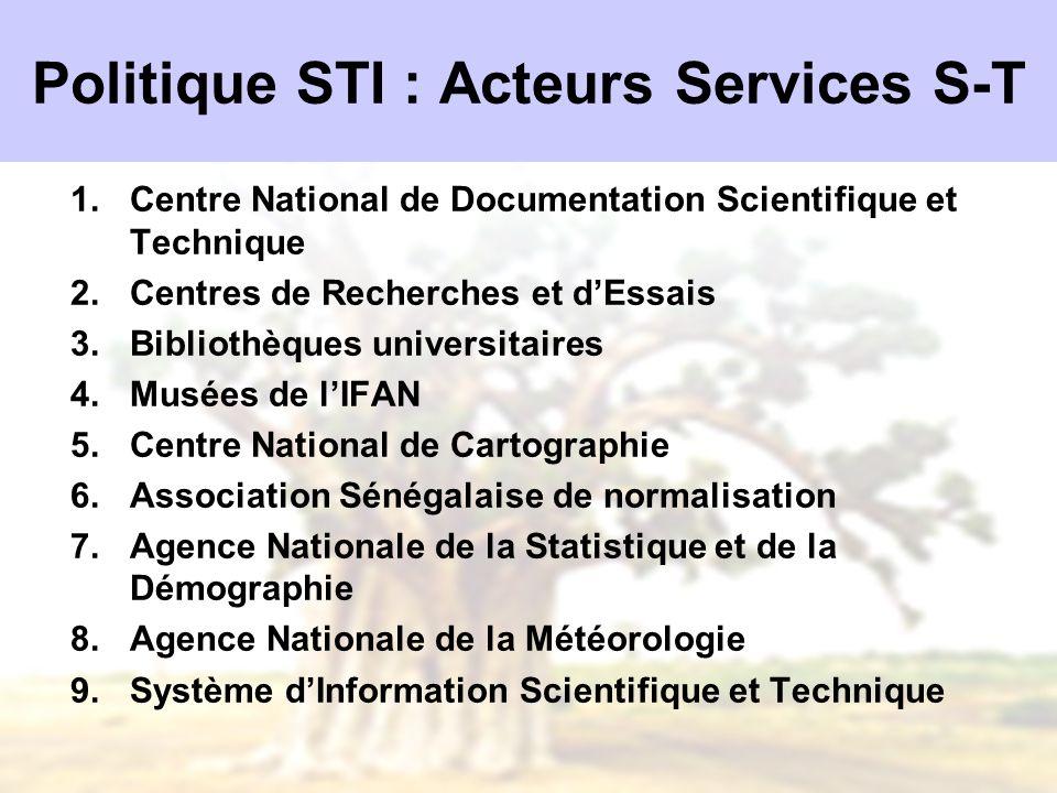 Politique STI : Acteurs Services S-T 1.Centre National de Documentation Scientifique et Technique 2.Centres de Recherches et dEssais 3.Bibliothèques u