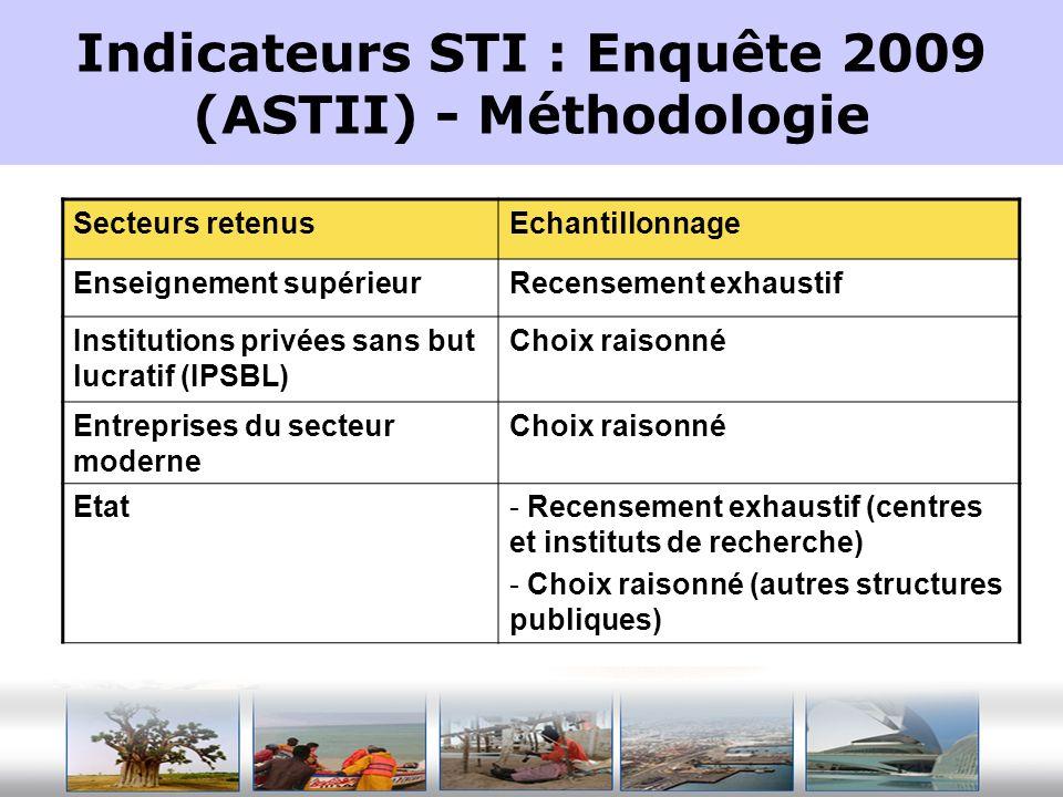 Indicateurs STI : Enquête 2009 (ASTII) - Méthodologie Secteurs retenusEchantillonnage Enseignement supérieurRecensement exhaustif Institutions privées