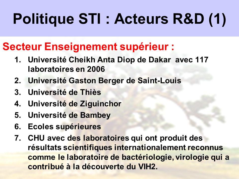 Politique STI : Acteurs R&D (1) Secteur Enseignement supérieur : 1.Université Cheikh Anta Diop de Dakar avec 117 laboratoires en 2006 2.Université Gas