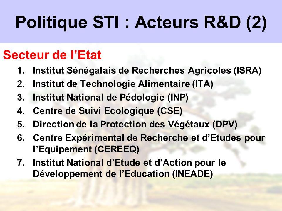 Politique STI : Acteurs R&D (2) Secteur de lEtat 1.Institut Sénégalais de Recherches Agricoles (ISRA) 2.Institut de Technologie Alimentaire (ITA) 3.In