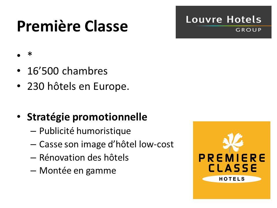 Campanile * ou ** 24 800 chambres 387 hôtels en Europe.