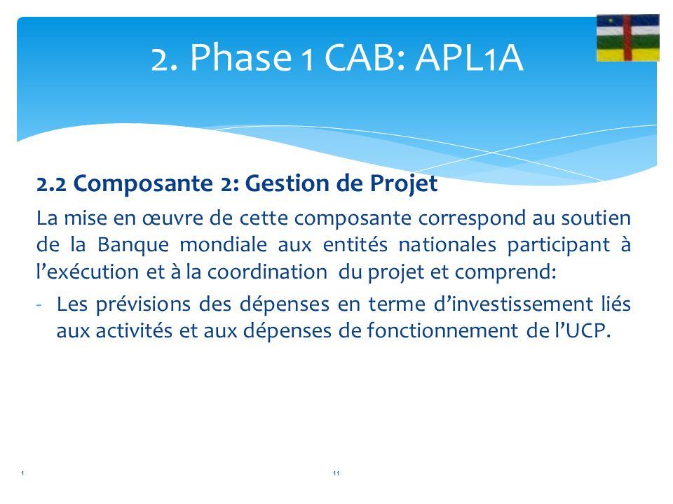 2.2 Composante 2: Gestion de Projet La mise en œuvre de cette composante correspond au soutien de la Banque mondiale aux entités nationales participan