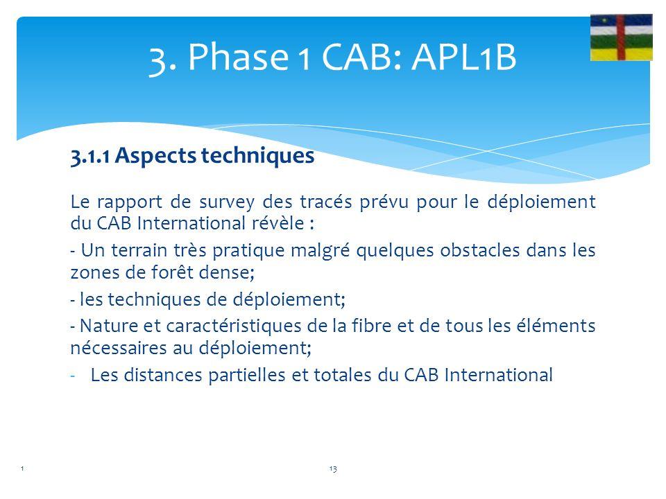 3.1.1 Aspects techniques Le rapport de survey des tracés prévu pour le déploiement du CAB International révèle : - Un terrain très pratique malgré que