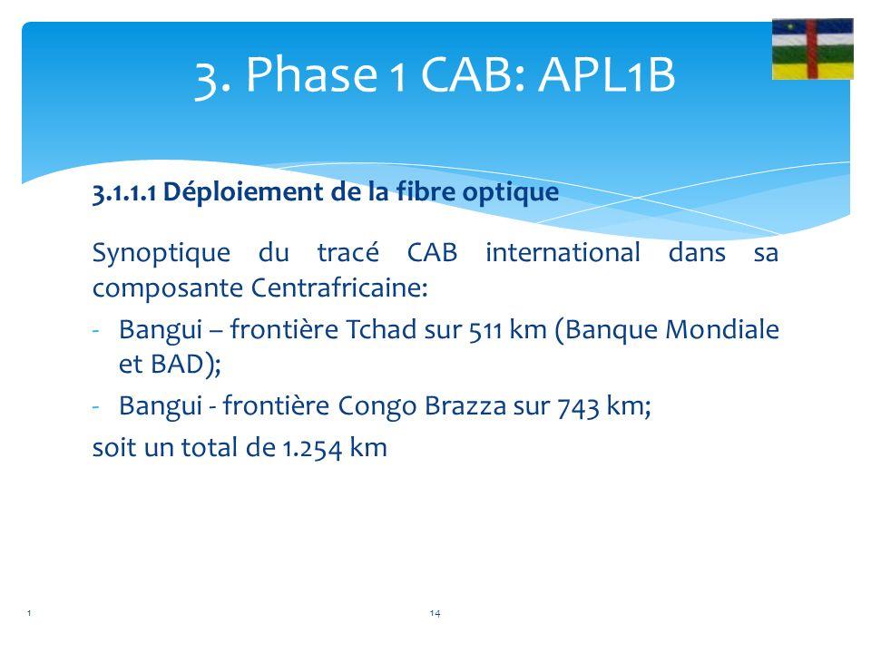 3.1.1.1 Déploiement de la fibre optique Synoptique du tracé CAB international dans sa composante Centrafricaine: -Bangui – frontière Tchad sur 511 km (Banque Mondiale et BAD); -Bangui - frontière Congo Brazza sur 743 km; soit un total de 1.254 km 3.