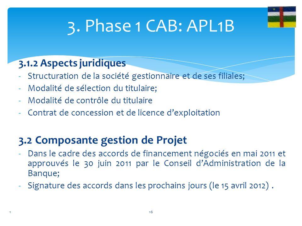 3.1.2 Aspects juridiques -Structuration de la société gestionnaire et de ses filiales; -Modalité de sélection du titulaire; -Modalité de contrôle du titulaire -Contrat de concession et de licence dexploitation 3.2 Composante gestion de Projet -Dans le cadre des accords de financement négociés en mai 2011 et approuvés le 30 juin 2011 par le Conseil dAdministration de la Banque; -Signature des accords dans les prochains jours (le 15 avril 2012).