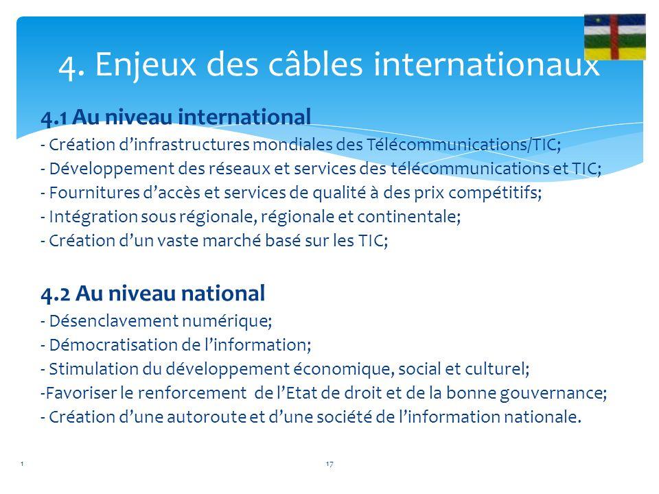 4.1 Au niveau international - Création dinfrastructures mondiales des Télécommunications/TIC; - Développement des réseaux et services des télécommunications et TIC; - Fournitures daccès et services de qualité à des prix compétitifs; - Intégration sous régionale, régionale et continentale; - Création dun vaste marché basé sur les TIC; 4.2 Au niveau national - Désenclavement numérique; - Démocratisation de linformation; - Stimulation du développement économique, social et culturel; -Favoriser le renforcement de lEtat de droit et de la bonne gouvernance; - Création dune autoroute et dune société de linformation nationale.
