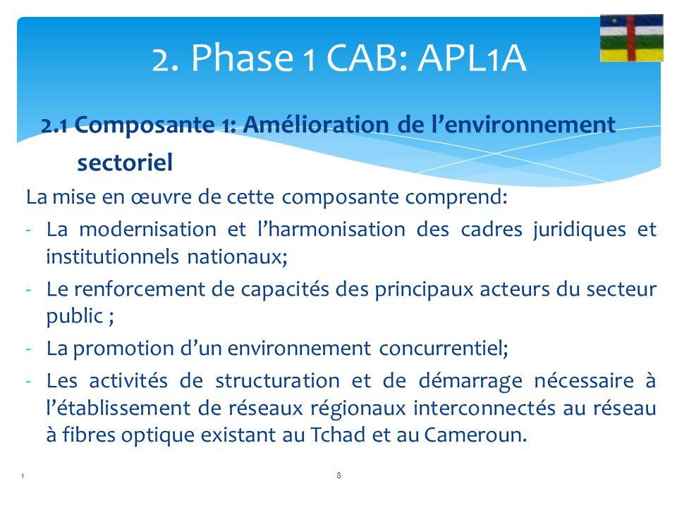 2.1 Composante 1: Amélioration de lenvironnement sectoriel La mise en œuvre de cette composante comprend: -La modernisation et lharmonisation des cadr