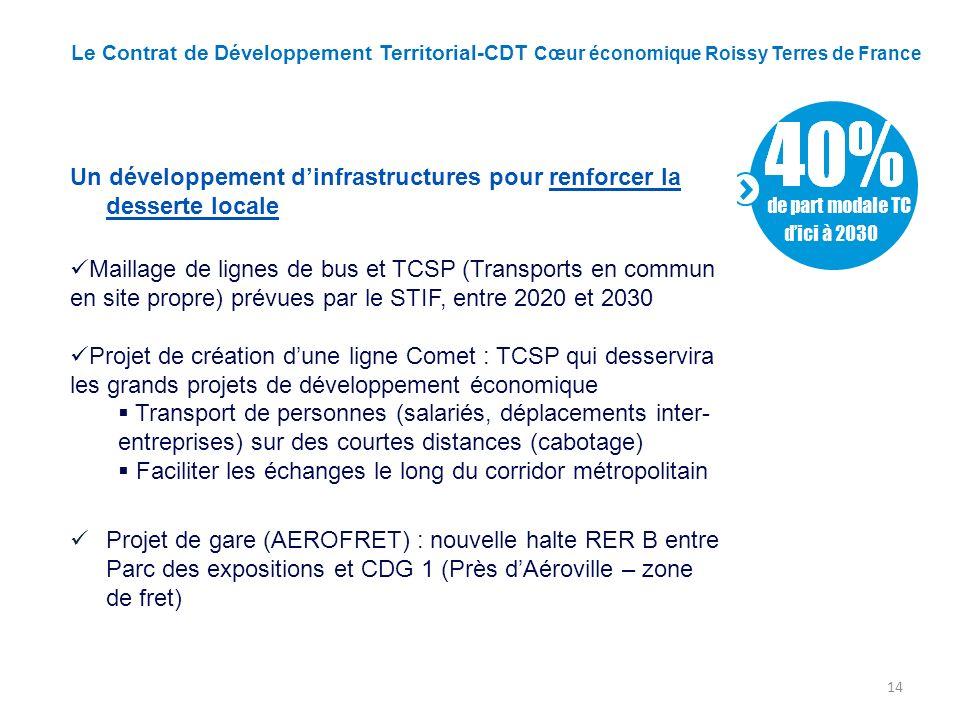 Le Contrat de Développement Territorial-CDT Cœur économique Roissy Terres de France 14 Un développement dinfrastructures pour renforcer la desserte lo