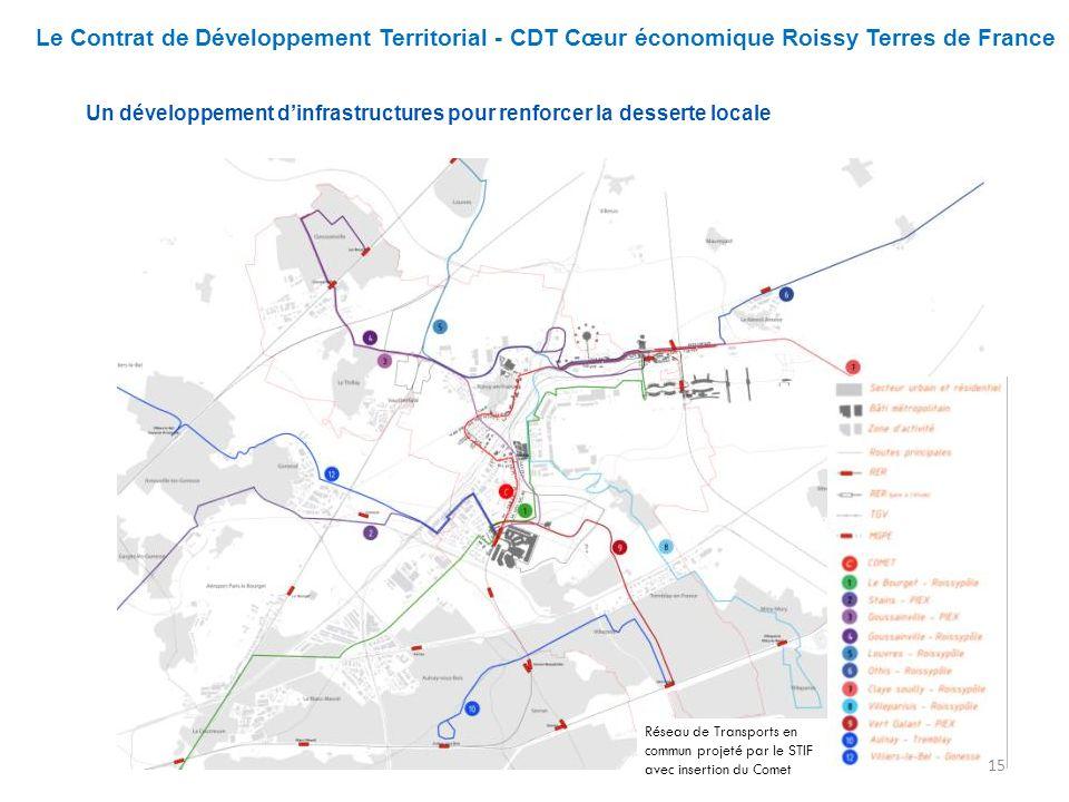 Un développement dinfrastructures pour renforcer la desserte locale Réseau de Transports en commun projeté par le STIF avec insertion du Comet 15 Le C