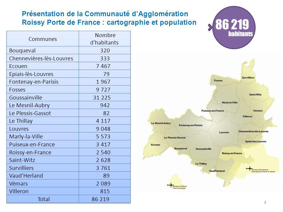 Présentation de la Communauté dAgglomération Roissy Porte de France : cartographie et population 86 219 habitants 4