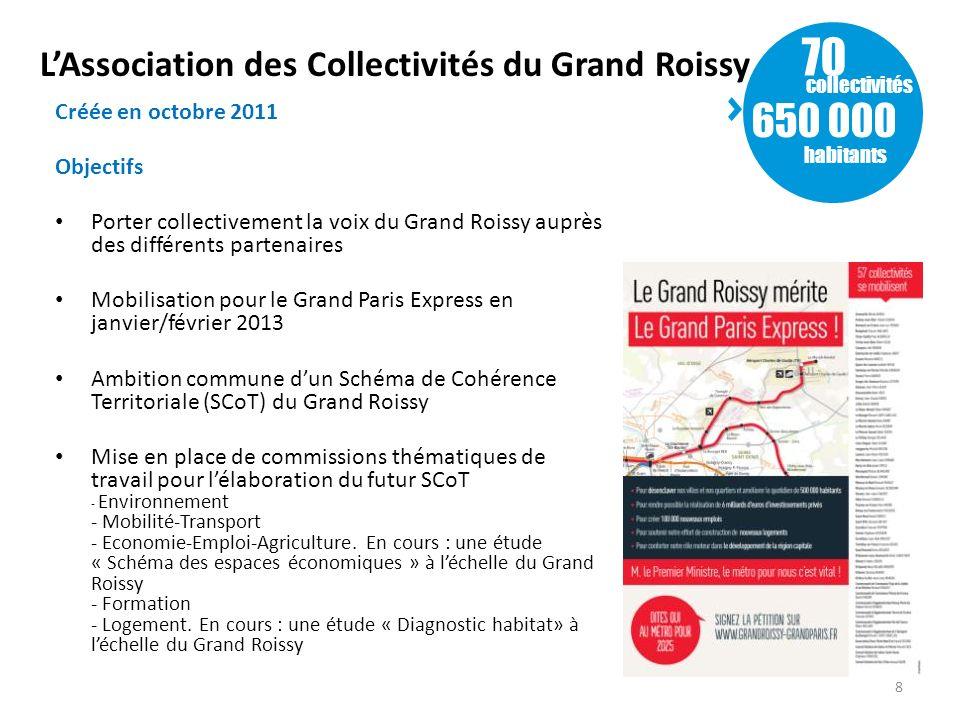 Créée en octobre 2011 Objectifs Porter collectivement la voix du Grand Roissy auprès des différents partenaires Mobilisation pour le Grand Paris Expre
