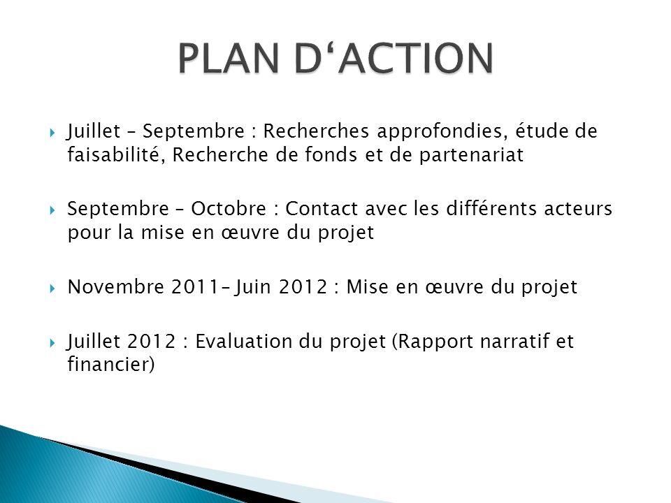 Juillet – Septembre : Recherches approfondies, étude de faisabilité, Recherche de fonds et de partenariat Septembre – Octobre : Contact avec les diffé