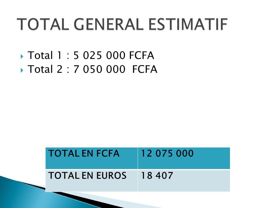Total 1 : 5 025 000 FCFA Total 2 : 7 050 000 FCFA TOTAL EN FCFA12 075 000 TOTAL EN EUROS18 407
