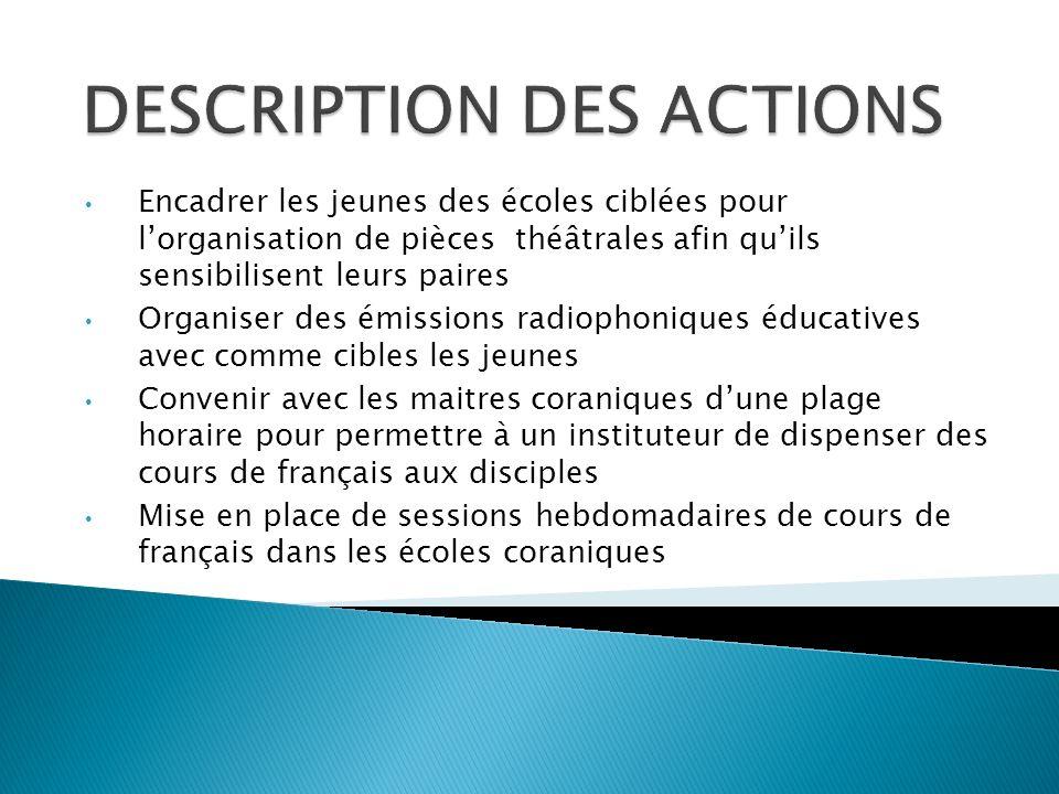Aptitude des enfants des 5 Daaras ciblés pouvoir lire et écrire en Français Conscientisation des enfants sur limportance de la protection de lenvironnement Création de 10 clubs denvironnement actifs dans les établissements ciblés