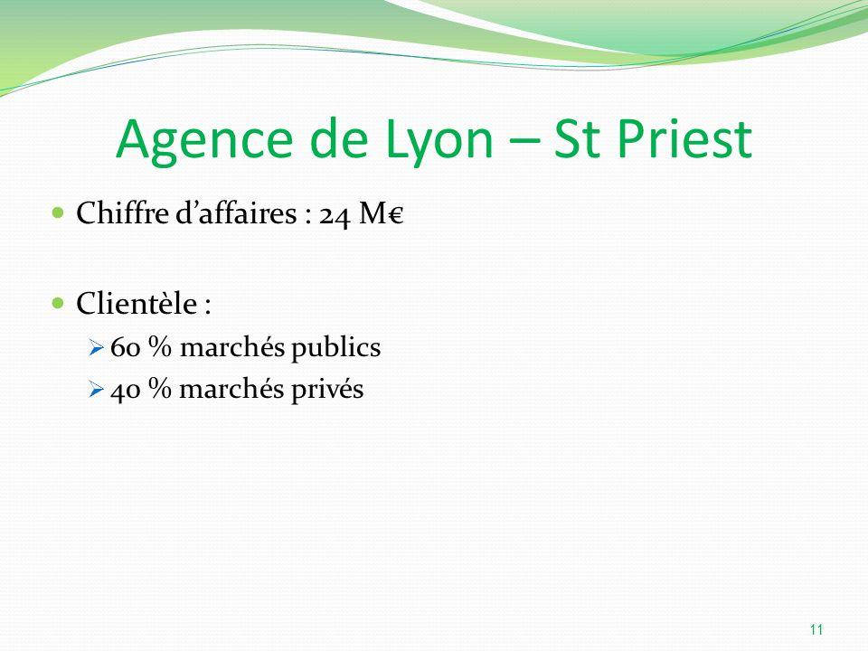 Agence de Lyon – St Priest Chiffre daffaires : 24 M Clientèle : 60 % marchés publics 40 % marchés privés 11