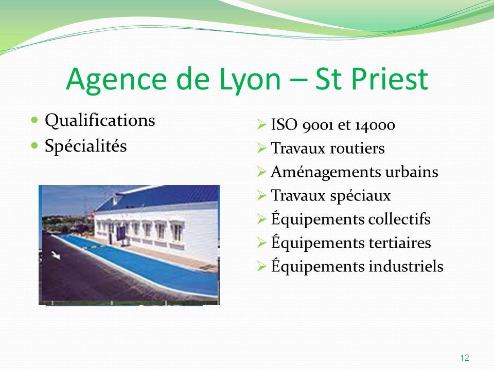 Agence de Lyon – St Priest Qualifications Spécialités ISO 9001 et 14000 Travaux routiers Aménagements urbains Travaux spéciaux Équipements collectifs