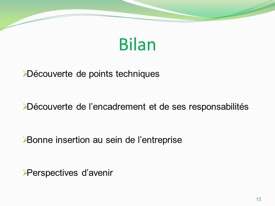 Bilan 15 Découverte de points techniques Découverte de lencadrement et de ses responsabilités Bonne insertion au sein de lentreprise Perspectives dave