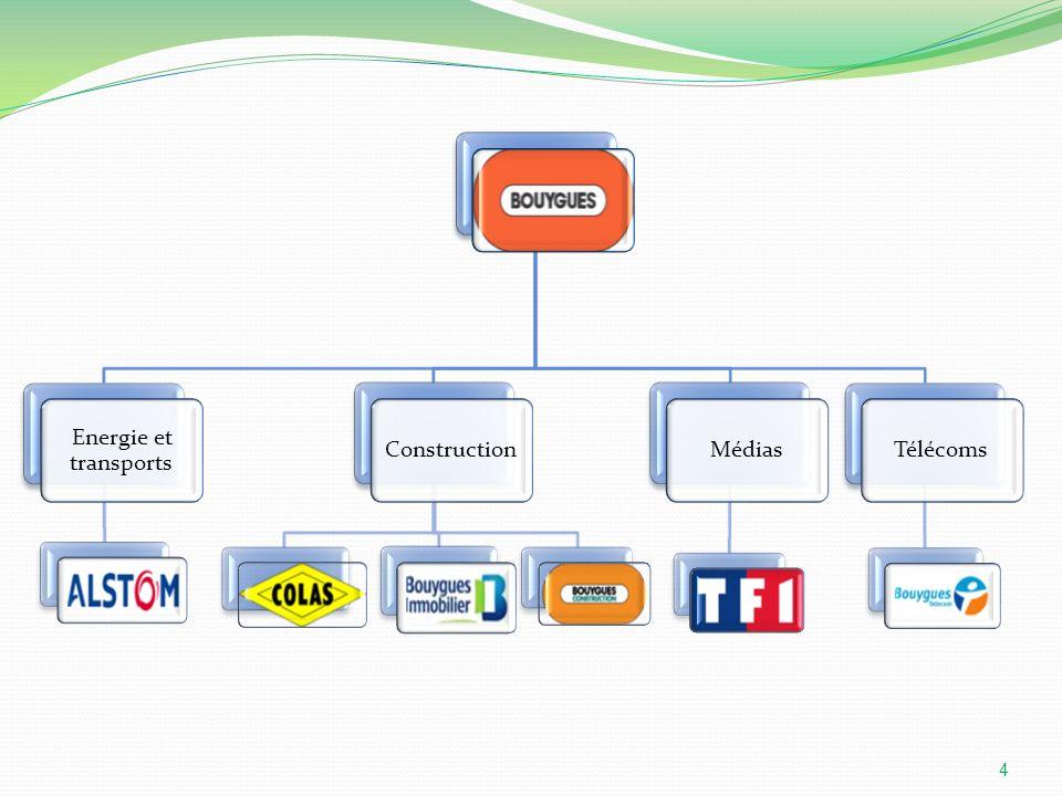4 Energie et transports ConstructionMédiasTélécoms