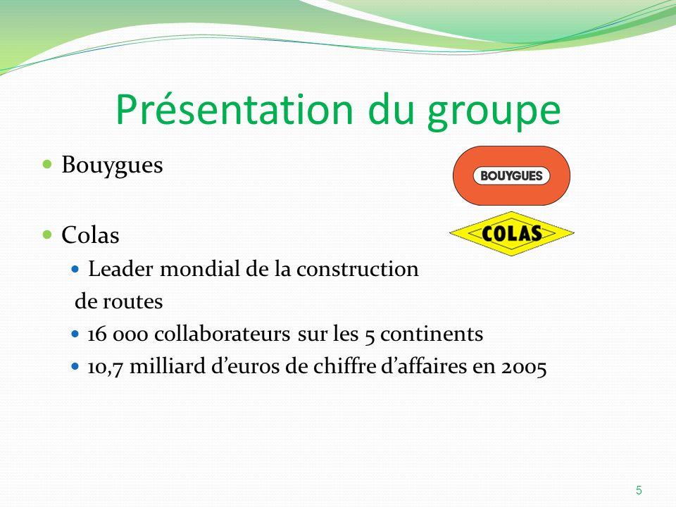 Présentation du groupe Bouygues Colas Leader mondial de la construction de routes 16 000 collaborateurs sur les 5 continents 10,7 milliard deuros de c