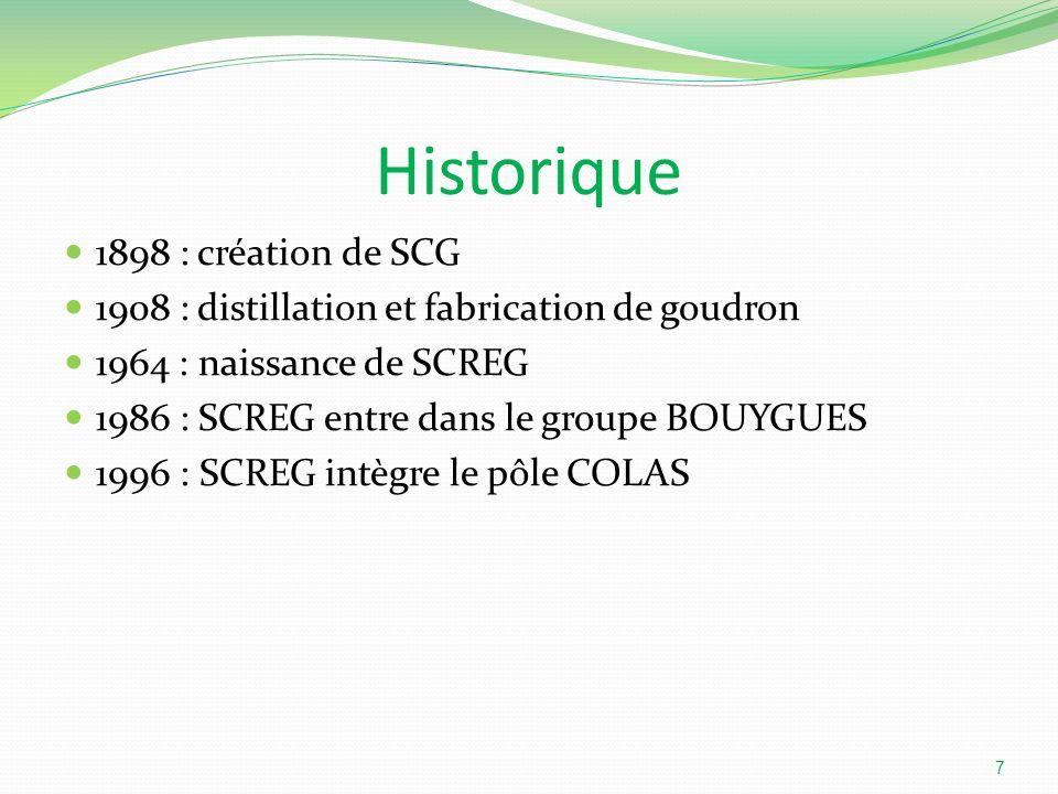 Historique 1898 : création de SCG 1908 : distillation et fabrication de goudron 1964 : naissance de SCREG 1986 : SCREG entre dans le groupe BOUYGUES 1