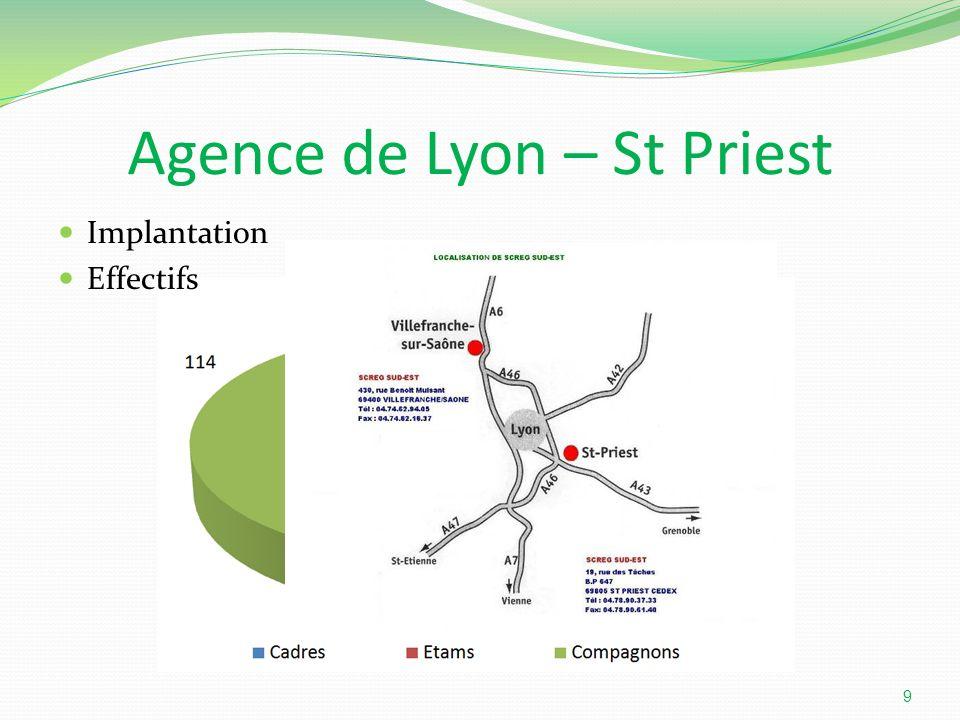 Agence de Lyon – St Priest Implantation Effectifs 9