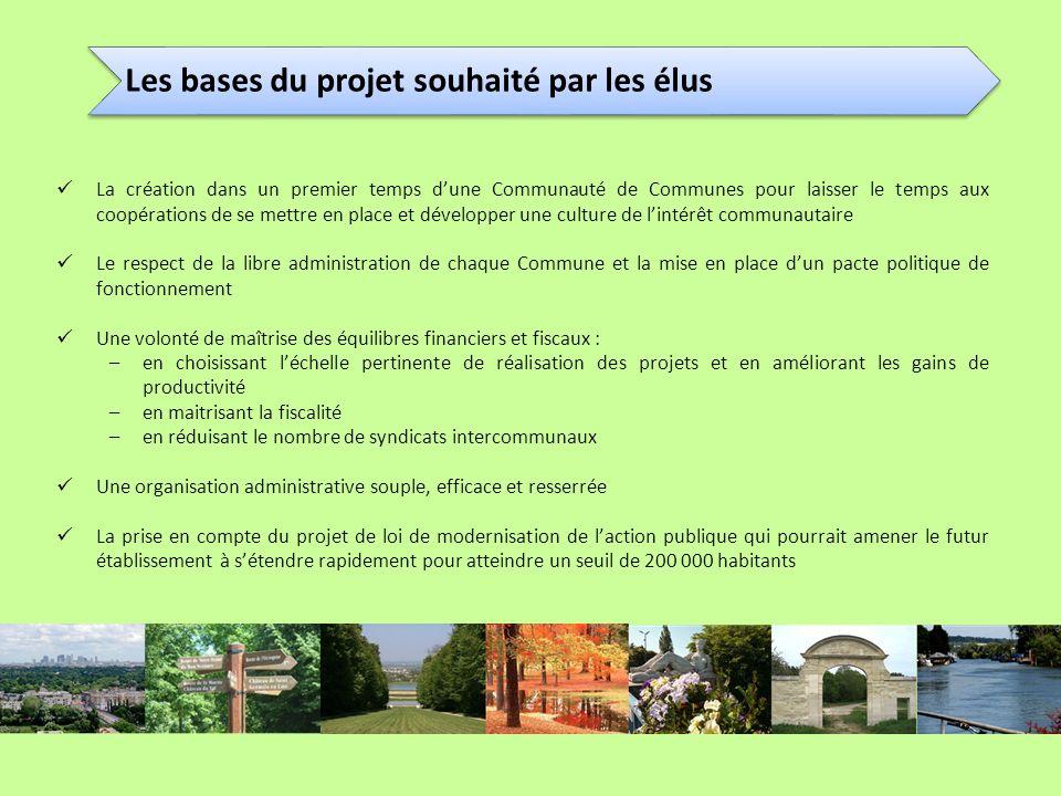 La création dans un premier temps dune Communauté de Communes pour laisser le temps aux coopérations de se mettre en place et développer une culture d