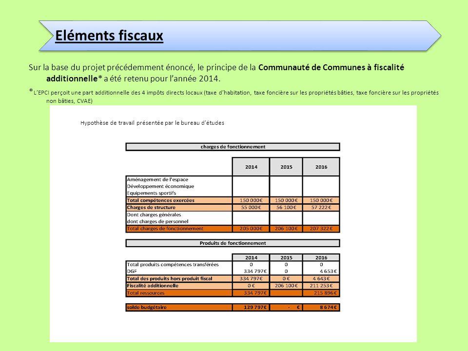 Sur la base du projet précédemment énoncé, le principe de la Communauté de Communes à fiscalité additionnelle* a été retenu pour lannée 2014. * LEPCI