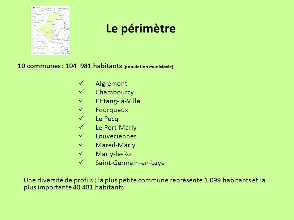 Le périmètre 10 communes : 104 981 habitants (population municipale) Aigremont Chambourcy LEtang-la-Ville Fourqueux Le Pecq Le Port-Marly Louveciennes