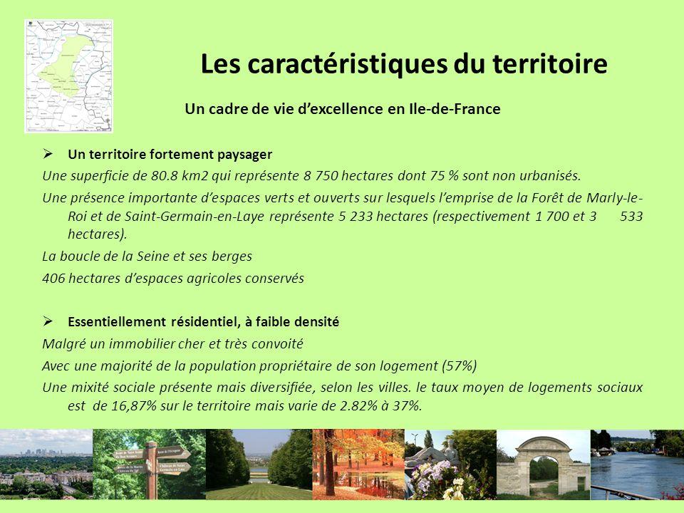 Un cadre de vie dexcellence en Ile-de-France Un territoire fortement paysager Une superficie de 80.8 km2 qui représente 8 750 hectares dont 75 % sont