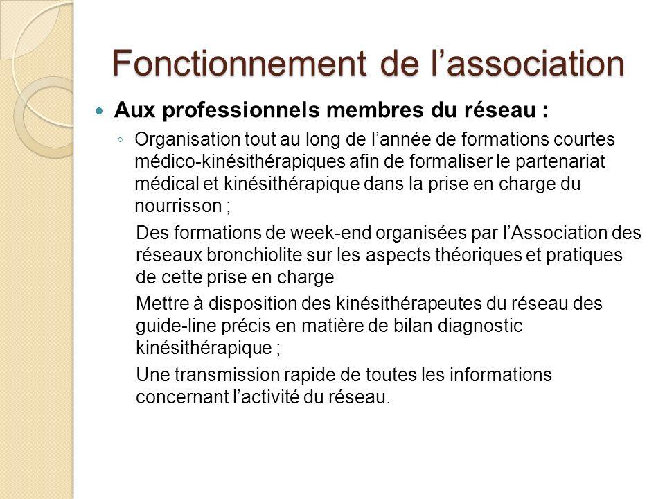 Fonctionnement de lassociation Aux professionnels membres du réseau : Organisation tout au long de lannée de formations courtes médico-kinésithérapiqu